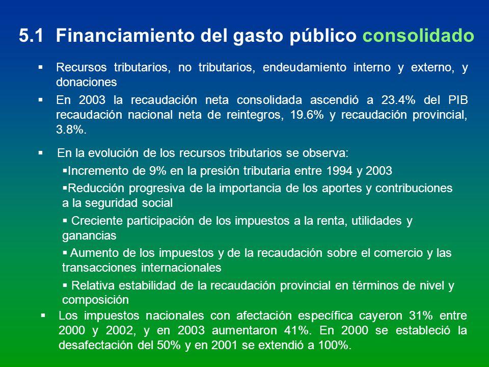 5.1 Financiamiento del gasto público consolidado Recursos tributarios, no tributarios, endeudamiento interno y externo, y donaciones En 2003 la recaud