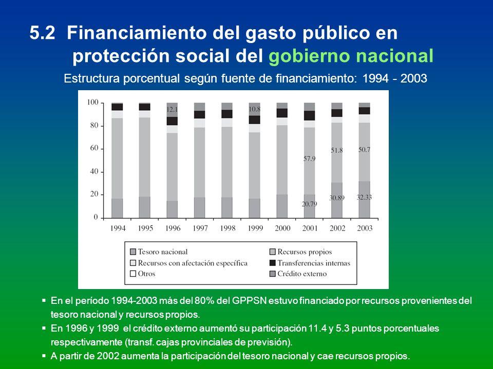 5.2 Financiamiento del gasto público en protección social del gobierno nacional Estructura porcentual según fuente de financiamiento: 1994 - 2003 En e