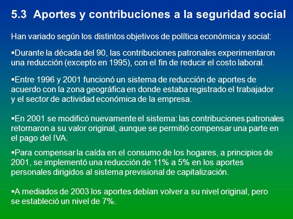 5.3 Aportes y contribuciones a la seguridad social Han variado según los distintos objetivos de política económica y social: Durante la década del 90,
