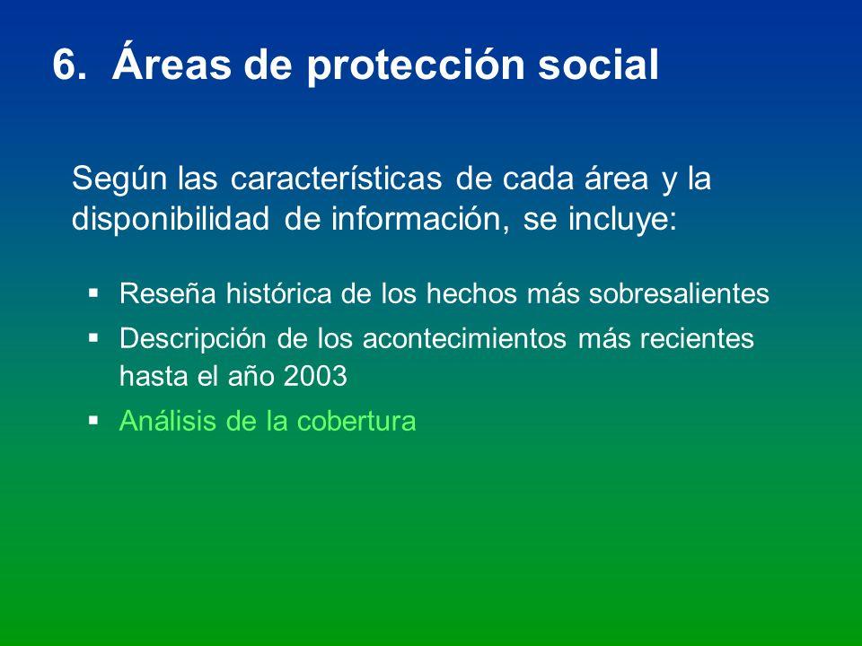 6. Áreas de protección social Reseña histórica de los hechos más sobresalientes Descripción de los acontecimientos más recientes hasta el año 2003 Aná