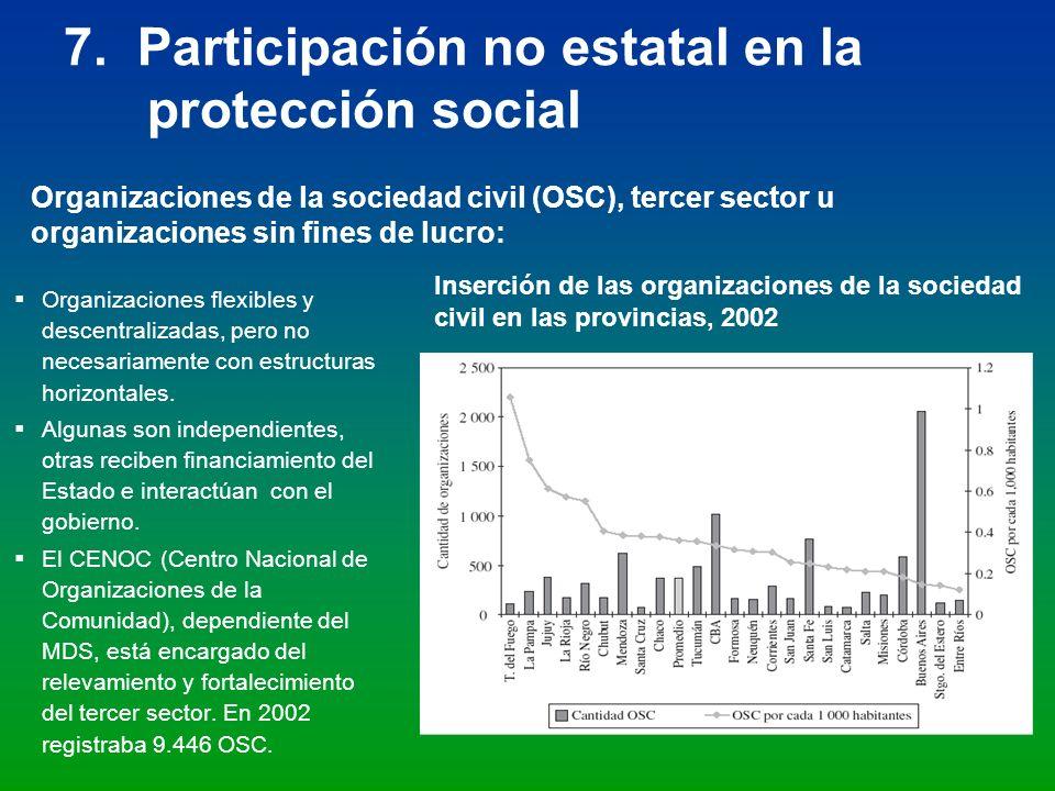 7. Participación no estatal en la protección social Organizaciones flexibles y descentralizadas, pero no necesariamente con estructuras horizontales.