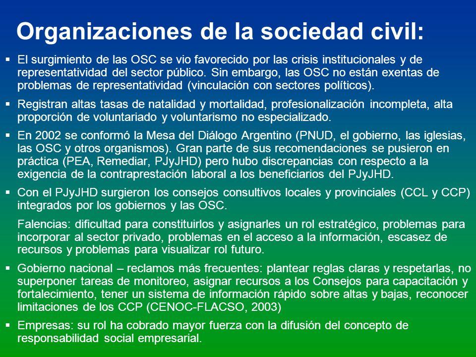 El surgimiento de las OSC se vio favorecido por las crisis institucionales y de representatividad del sector público. Sin embargo, las OSC no están ex