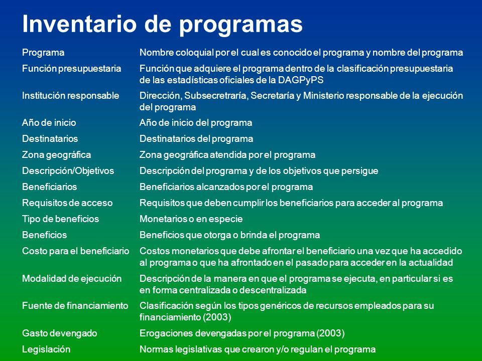 Inventario de programas ProgramaNombre coloquial por el cual es conocido el programa y nombre del programa Función presupuestariaFunción que adquiere