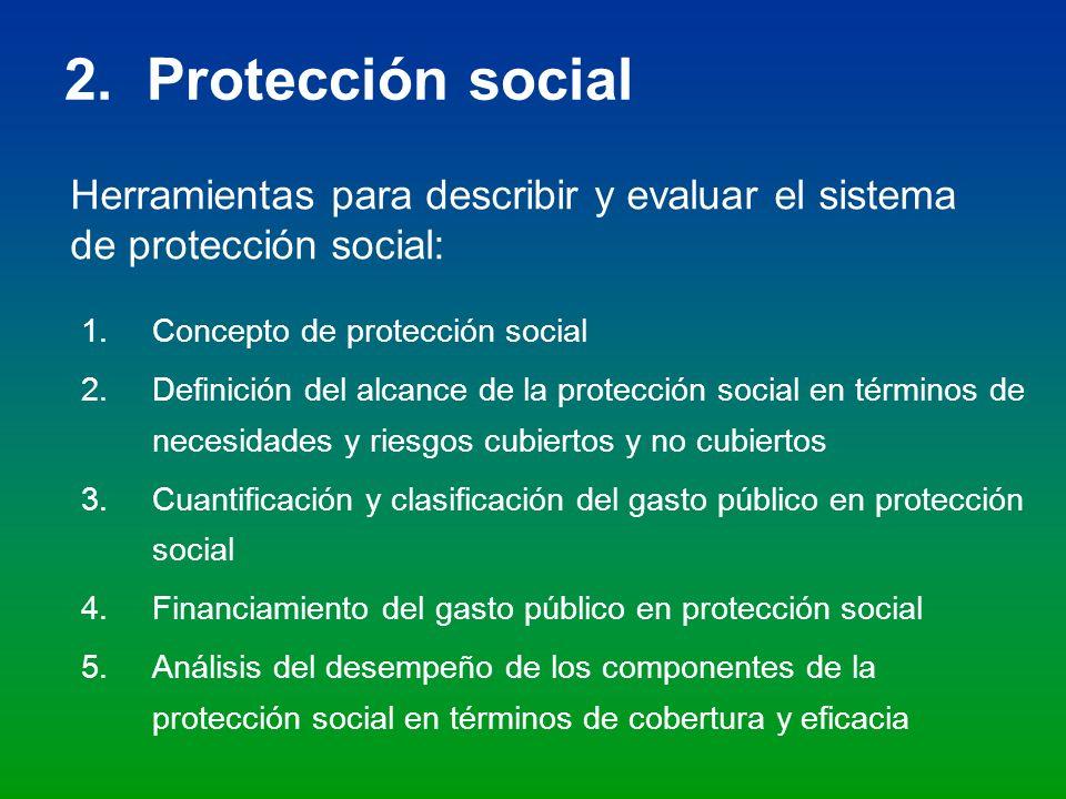 2. Protección social 1.Concepto de protección social 2.Definición del alcance de la protección social en términos de necesidades y riesgos cubiertos y