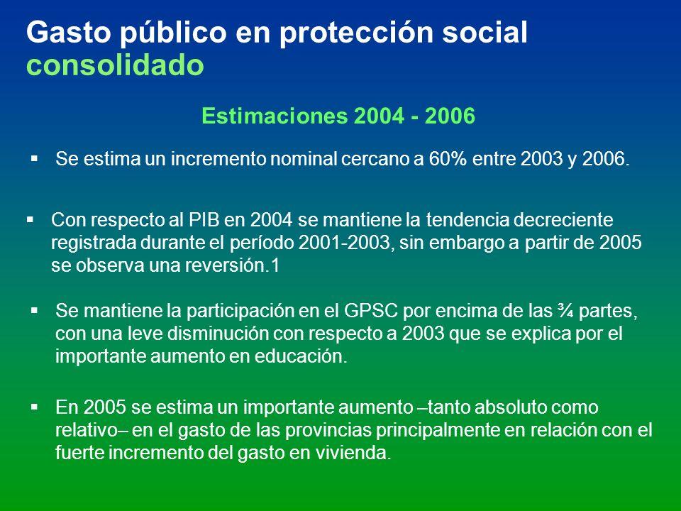 Gasto público en protección social consolidado Estimaciones 2004 - 2006 Se estima un incremento nominal cercano a 60% entre 2003 y 2006. Con respecto