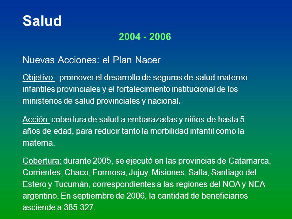 Nuevas Acciones: el Plan Nacer Objetivo: promover el desarrollo de seguros de salud materno infantiles provinciales y el fortalecimiento institucional