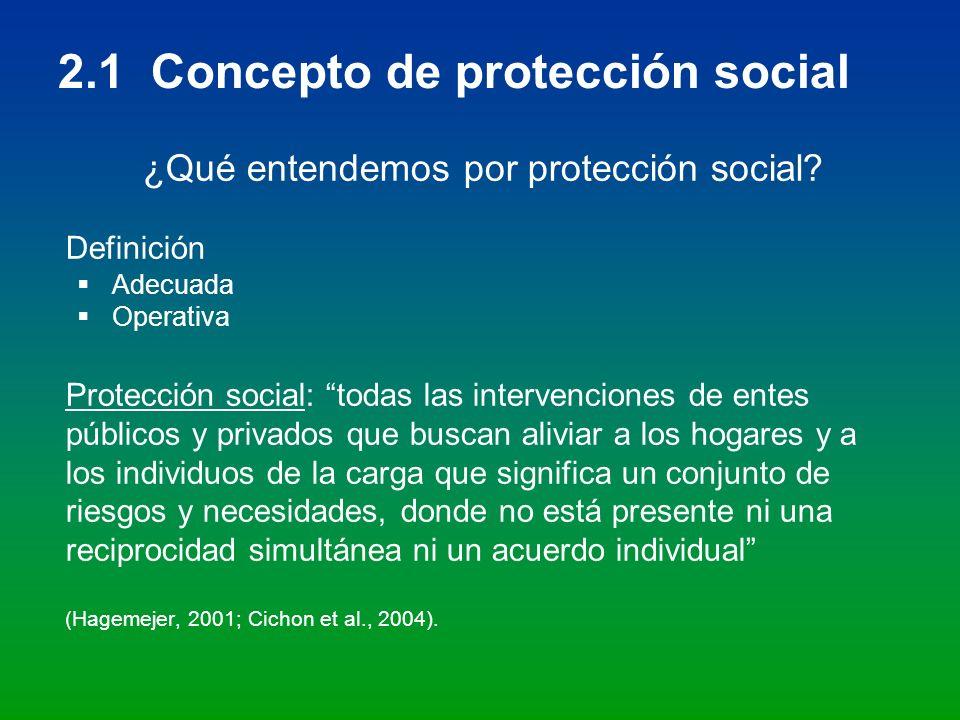 2.1 Concepto de protección social ¿Qué entendemos por protección social? Definición Adecuada Operativa Protección social: todas las intervenciones de