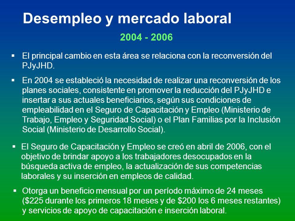 Desempleo y mercado laboral 2004 - 2006 El principal cambio en esta área se relaciona con la reconversión del PJyJHD. En 2004 se estableció la necesid