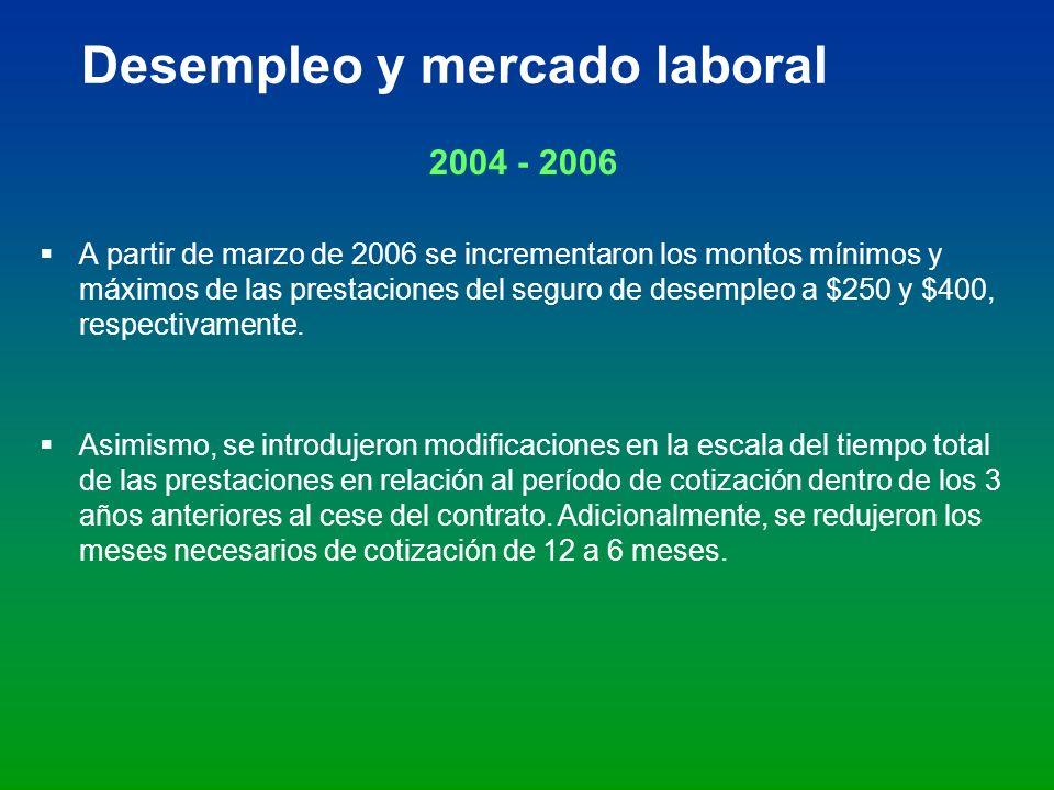 Desempleo y mercado laboral 2004 - 2006 A partir de marzo de 2006 se incrementaron los montos mínimos y máximos de las prestaciones del seguro de dese