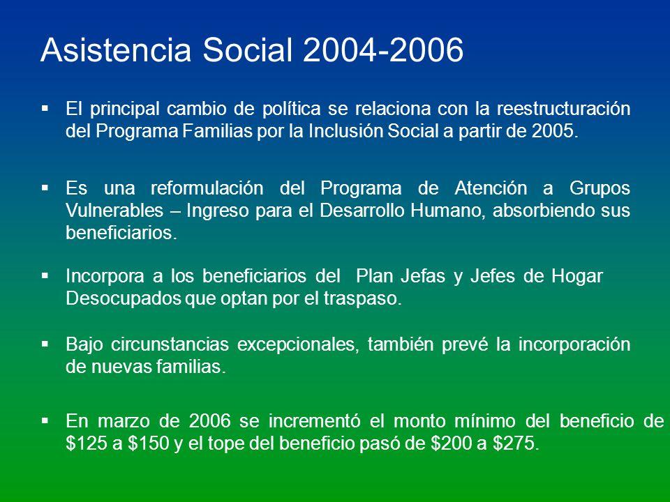 Asistencia Social 2004-2006 El principal cambio de política se relaciona con la reestructuración del Programa Familias por la Inclusión Social a parti