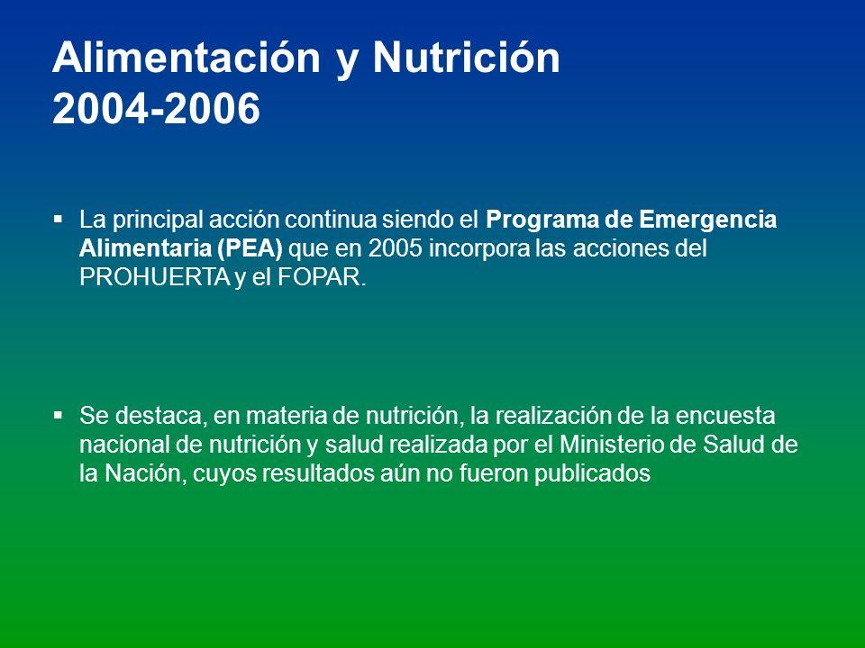 Alimentación y Nutrición 2004-2006 La principal acción continua siendo el Programa de Emergencia Alimentaria (PEA) que en 2005 incorpora las acciones
