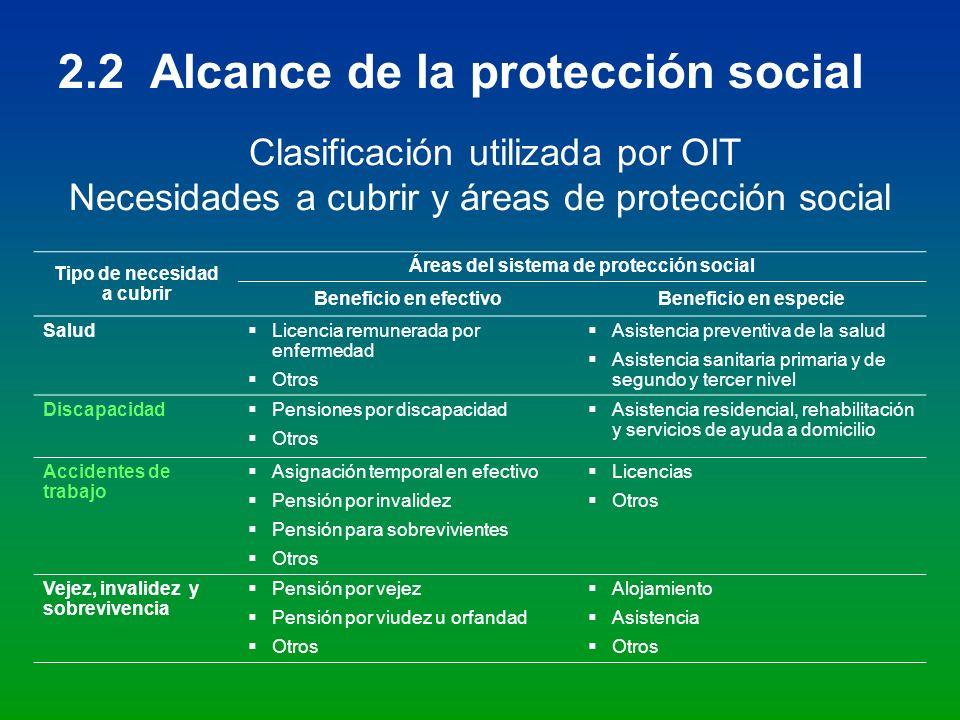 2.2 Alcance de la protección social Clasificación utilizada por OIT Necesidades a cubrir y áreas de protección social Tipo de necesidad a cubrir Áreas
