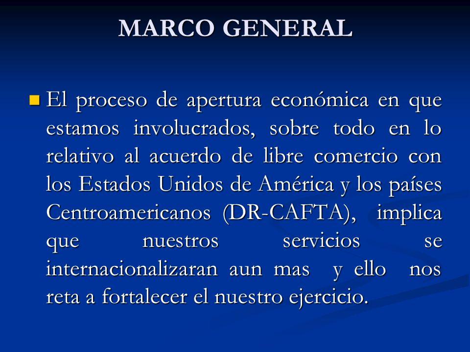 MARCO GENERAL El proceso de apertura económica en que estamos involucrados, sobre todo en lo relativo al acuerdo de libre comercio con los Estados Uni