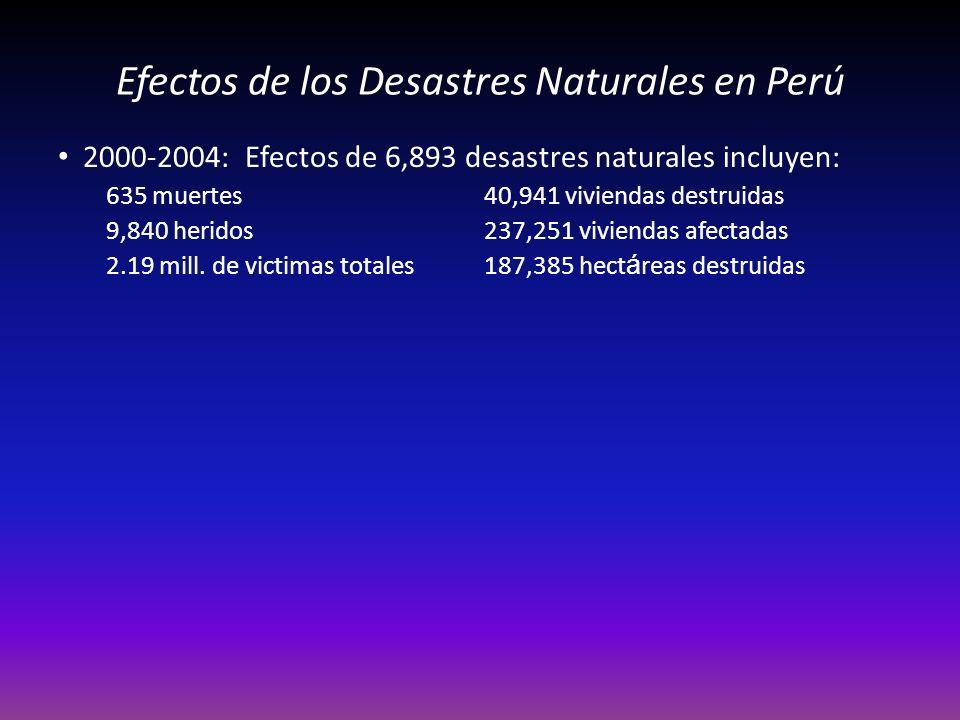 Personas y viviendas afectadas por los desastes naturales, 1995-2003