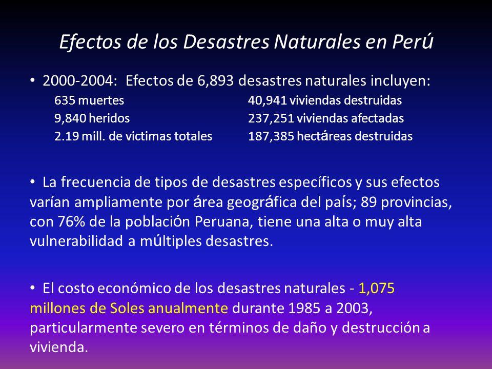Efectos de los Desastres Naturales en Per ú 2000-2004: Efectos de 6,893 desastres naturales incluyen: 635 muertes40,941 viviendas destruidas 9,840 heridos237,251 viviendas afectadas 2.19 mill.