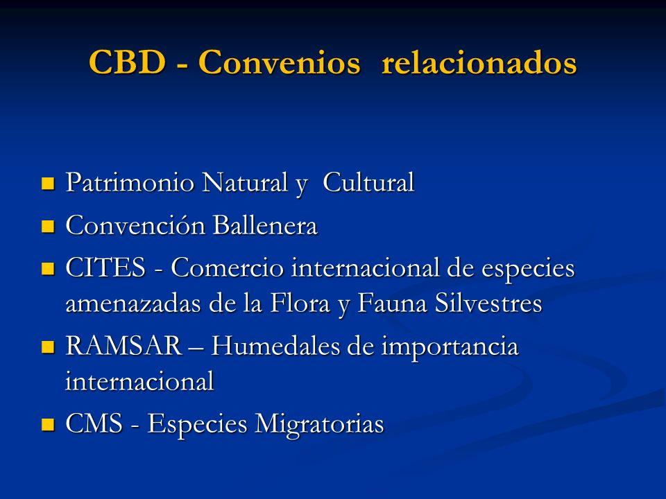 CBD - Convenios relacionados Patrimonio Natural y Cultural Patrimonio Natural y Cultural Convención Ballenera Convención Ballenera CITES - Comercio in