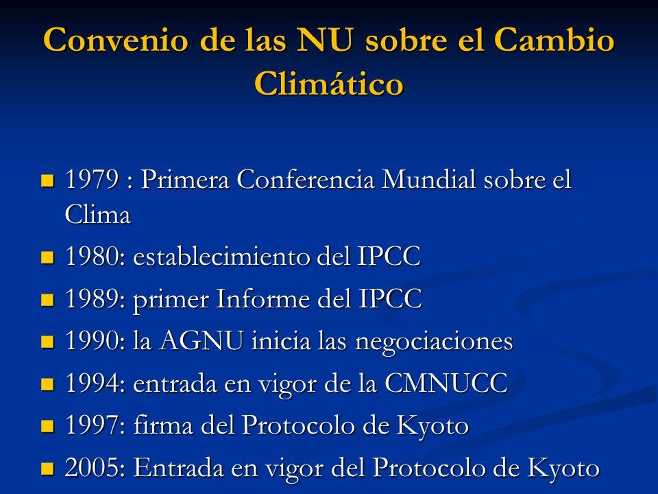 Convenio de las NU sobre el Cambio Climático 1979 : Primera Conferencia Mundial sobre el Clima 1979 : Primera Conferencia Mundial sobre el Clima 1980: