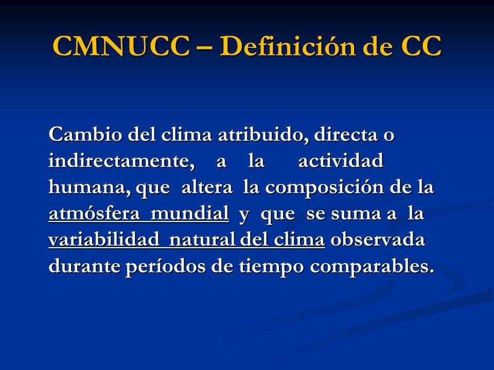 CMNUCC – Definición de CC Cambio del clima atribuido, directa o indirectamente, a la actividad humana, que altera la composición de la atmósfera mundi