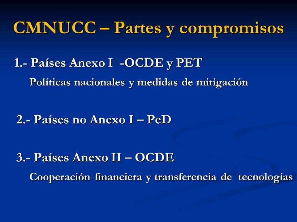 CMNUCC – Partes y compromisos 1.- Países Anexo I -OCDE y PET Políticas nacionales y medidas de mitigación Políticas nacionales y medidas de mitigación