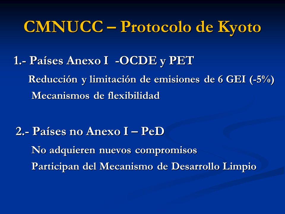 CMNUCC – Protocolo de Kyoto 1.- Países Anexo I -OCDE y PET Reducción y limitación de emisiones de 6 GEI (-5%) Reducción y limitación de emisiones de 6