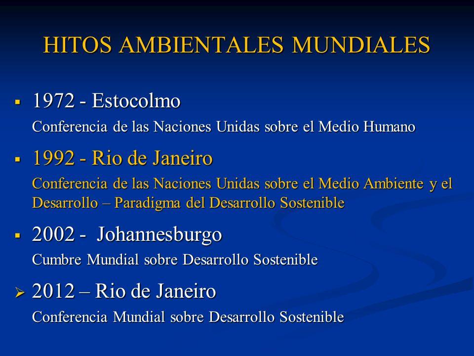 HITOS AMBIENTALES MUNDIALES 1972 - Estocolmo 1972 - Estocolmo Conferencia de las Naciones Unidas sobre el Medio Humano 1992 - Rio de Janeiro 1992 - Ri