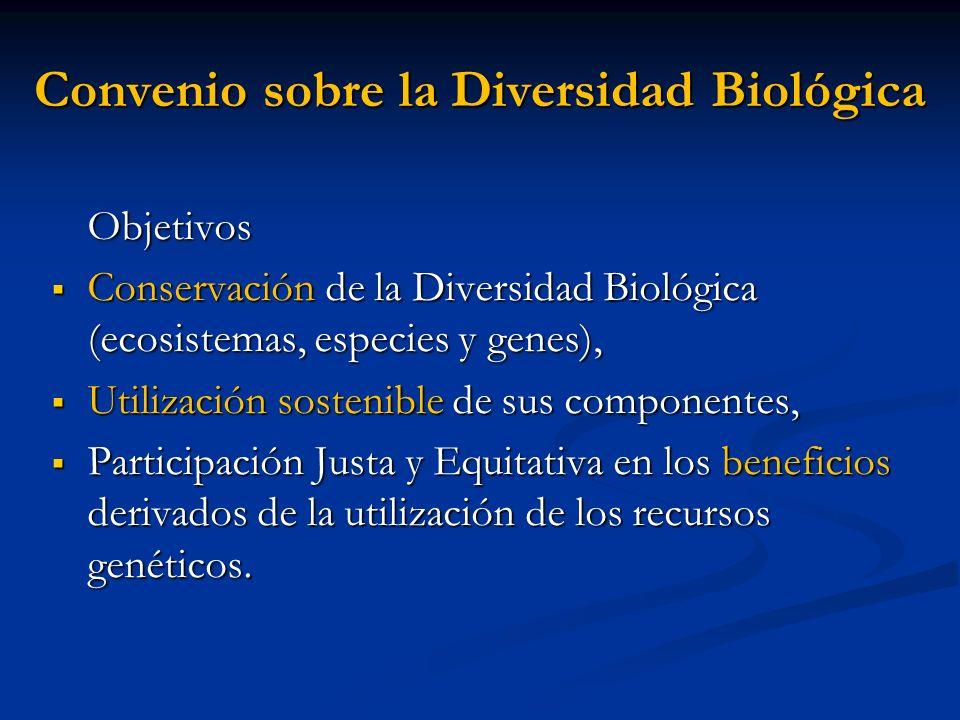 Convenio sobre la Diversidad Biológica Objetivos Conservación de la Diversidad Biológica (ecosistemas, especies y genes), Conservación de la Diversida
