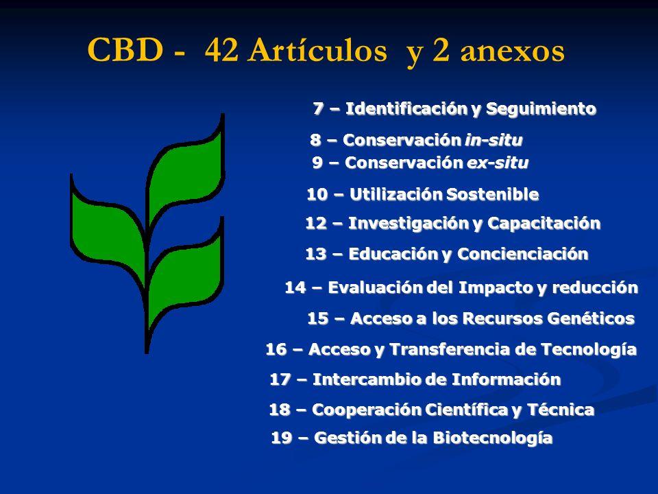 7 – Identificación y Seguimiento 8 – Conservación in-situ 9 – Conservación ex-situ 10 – Utilización Sostenible 12 – Investigación y Capacitación 13 –