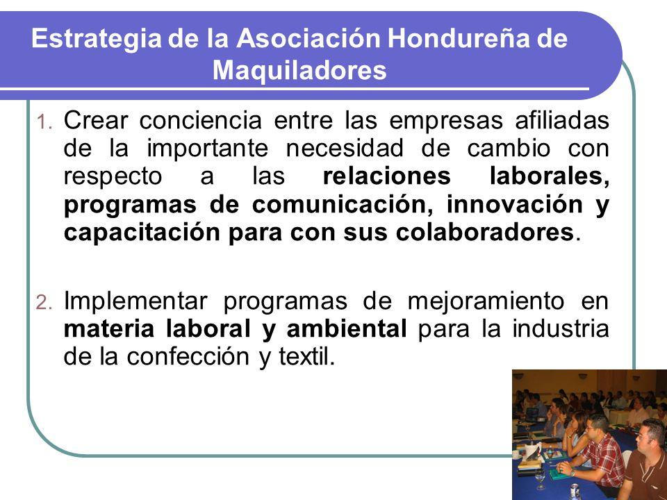 Estrategia de la Asociación Hondureña de Maquiladores 1. Crear conciencia entre las empresas afiliadas de la importante necesidad de cambio con respec