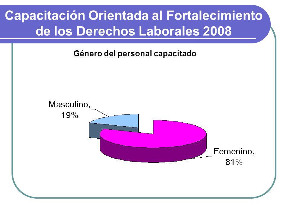 Capacitación Orientada al Fortalecimiento de los Derechos Laborales 2008 Género del personal capacitado