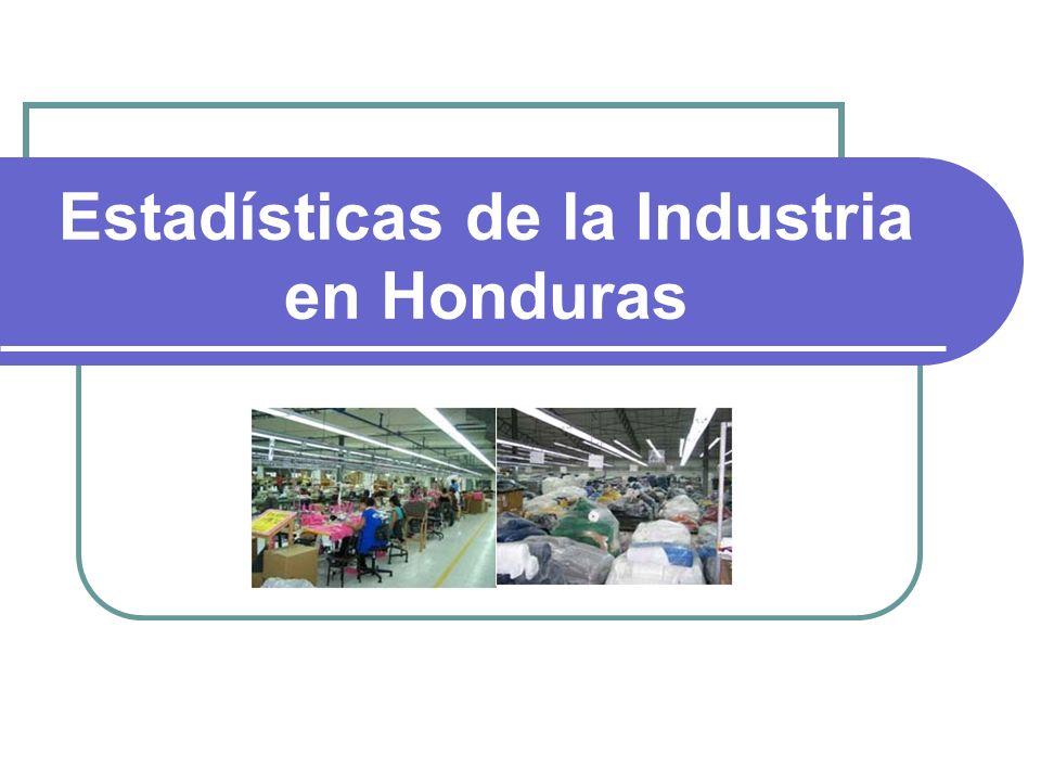 Estadísticas de la Industria en Honduras