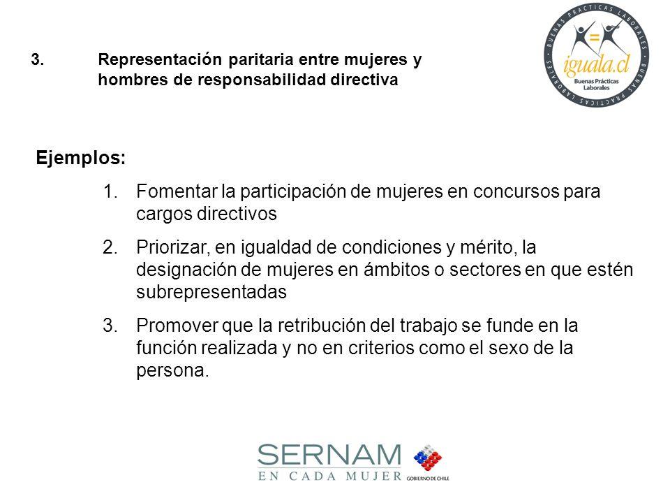 3. Representación paritaria entre mujeres y hombres de responsabilidad directiva Ejemplos: 1.Fomentar la participación de mujeres en concursos para ca