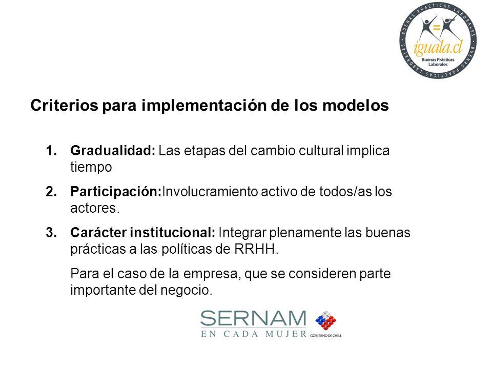Criterios para implementación de los modelos 1.Gradualidad: Las etapas del cambio cultural implica tiempo 2.Participación:Involucramiento activo de to