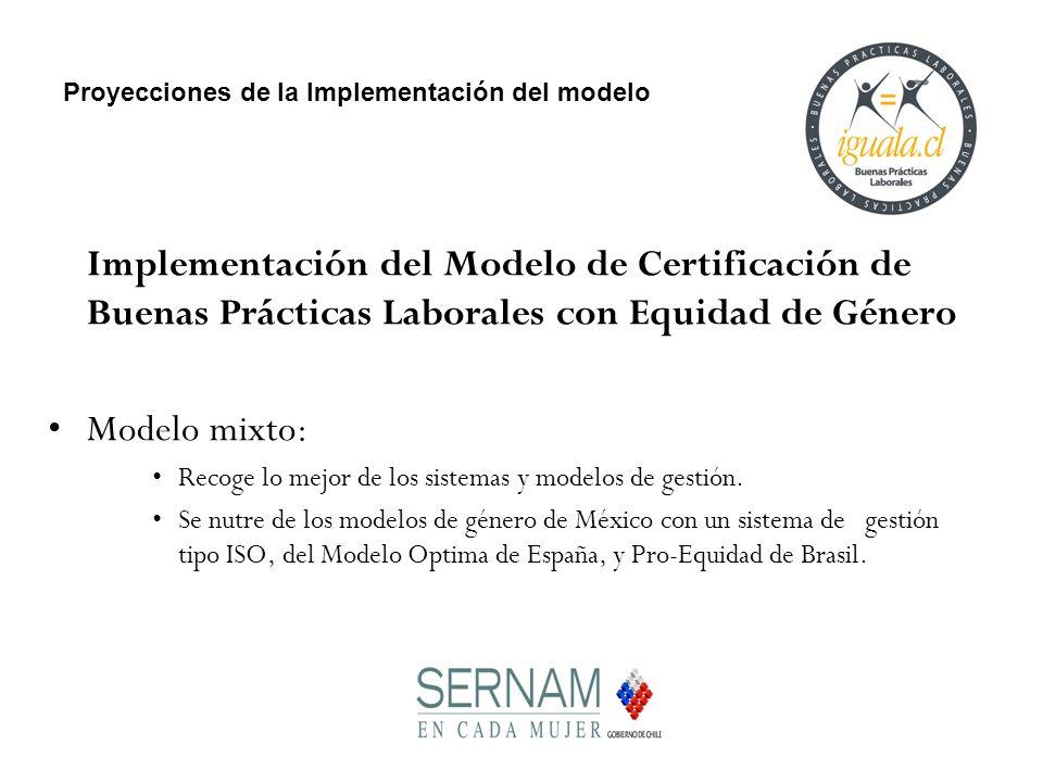 Proyecciones de la Implementación del modelo Implementación del Modelo de Certificación de Buenas Prácticas Laborales con Equidad de Género Modelo mix