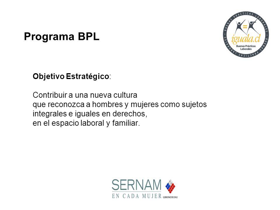 Programa BPL Objetivo Estratégico: Contribuir a una nueva cultura que reconozca a hombres y mujeres como sujetos integrales e iguales en derechos, en