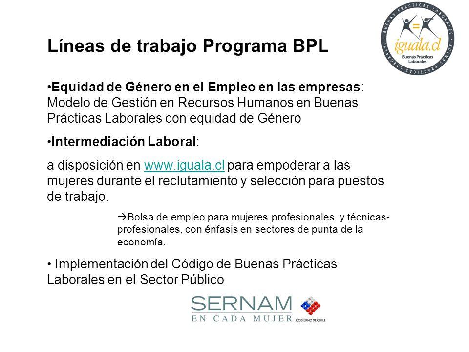 Líneas de trabajo Programa BPL Equidad de Género en el Empleo en las empresas: Modelo de Gestión en Recursos Humanos en Buenas Prácticas Laborales con