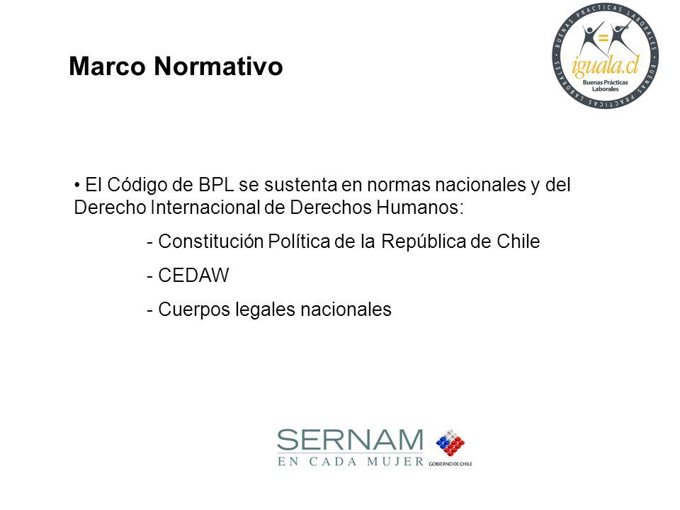 Marco Normativo El Código de BPL se sustenta en normas nacionales y del Derecho Internacional de Derechos Humanos: - Constitución Política de la Repúb