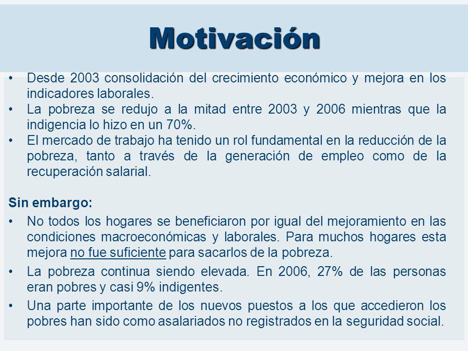 Motivación Desde 2003 consolidación del crecimiento económico y mejora en los indicadores laborales. La pobreza se redujo a la mitad entre 2003 y 2006