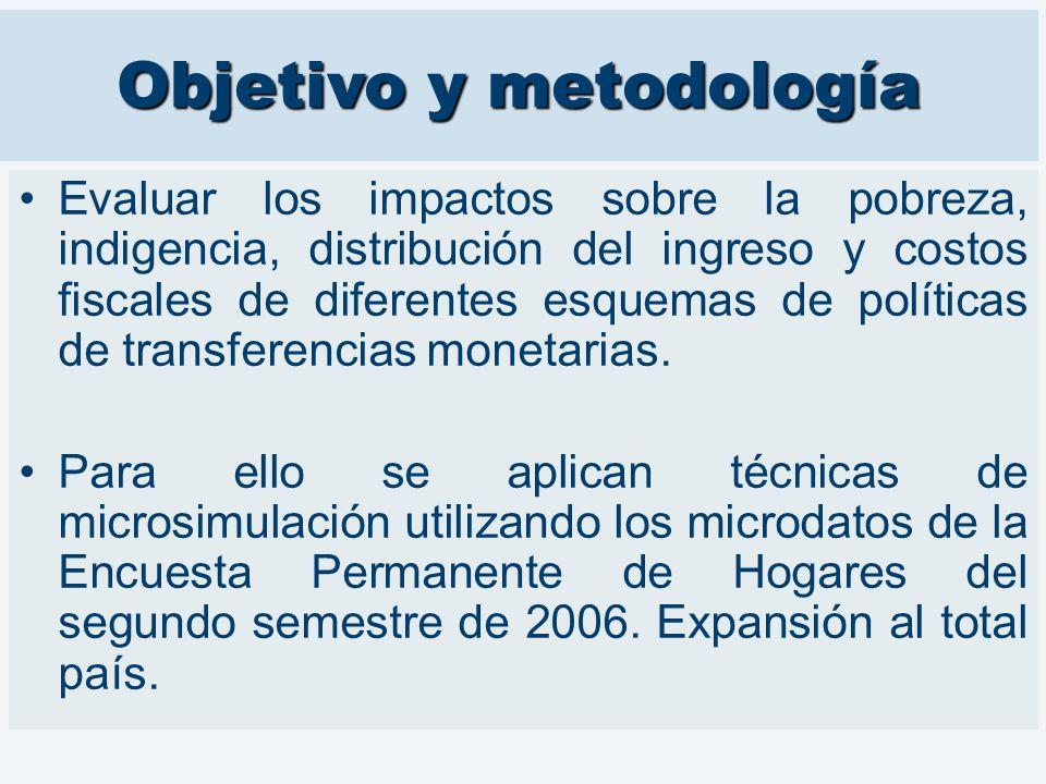 Objetivo y metodología Evaluar los impactos sobre la pobreza, indigencia, distribución del ingreso y costos fiscales de diferentes esquemas de polític