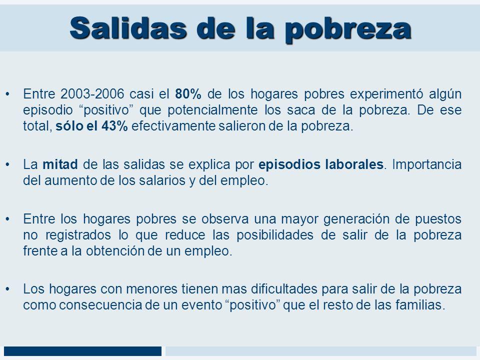 Salidas de la pobreza Entre 2003-2006 casi el 80% de los hogares pobres experimentó algún episodio positivo que potencialmente los saca de la pobreza.