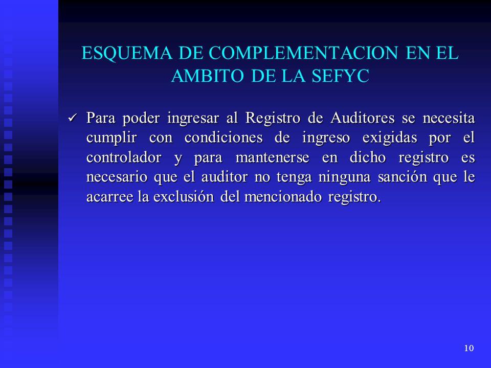 10 ESQUEMA DE COMPLEMENTACION EN EL AMBITO DE LA SEFYC Para poder ingresar al Registro de Auditores se necesita cumplir con condiciones de ingreso exi