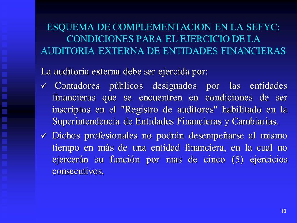 11 ESQUEMA DE COMPLEMENTACION EN LA SEFYC: CONDICIONES PARA EL EJERCICIO DE LA AUDITORIA EXTERNA DE ENTIDADES FINANCIERAS La auditoría externa debe se