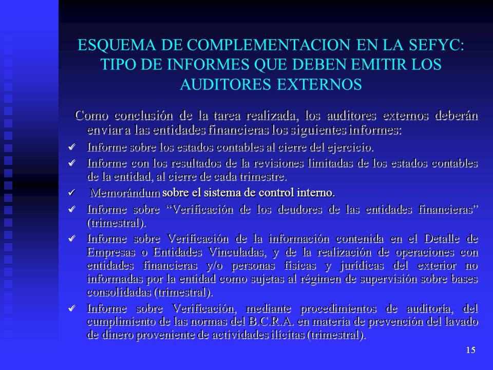 15 ESQUEMA DE COMPLEMENTACION EN LA SEFYC: TIPO DE INFORMES QUE DEBEN EMITIR LOS AUDITORES EXTERNOS Como conclusión de la tarea realizada, los auditor