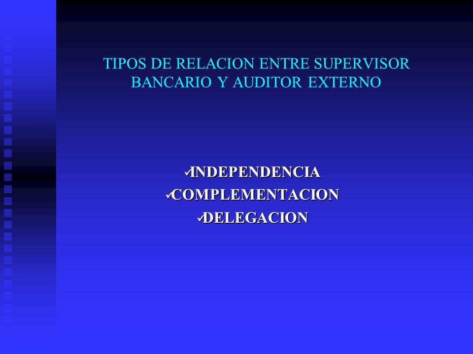 3 ESQUEMA DE COMPLEMENTACION EN EL AMBITO DE LA SEFYC Grupo de Supervisión Control de Auditores Auditor Externo Comité de Auditoría Entidad Financiera Comité de Auditoría