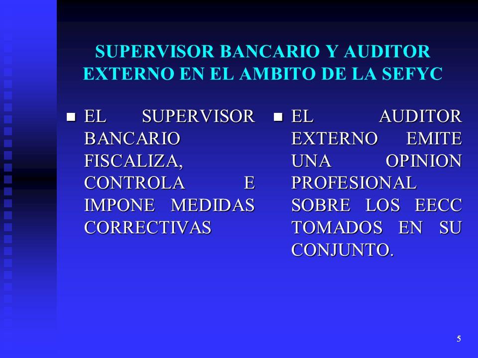 5 SUPERVISOR BANCARIO Y AUDITOR EXTERNO EN EL AMBITO DE LA SEFYC EL SUPERVISOR BANCARIO FISCALIZA, CONTROLA E IMPONE MEDIDAS CORRECTIVAS EL SUPERVISOR
