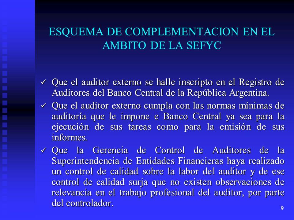 9 ESQUEMA DE COMPLEMENTACION EN EL AMBITO DE LA SEFYC Que el auditor externo se halle inscripto en el Registro de Auditores del Banco Central de la Re