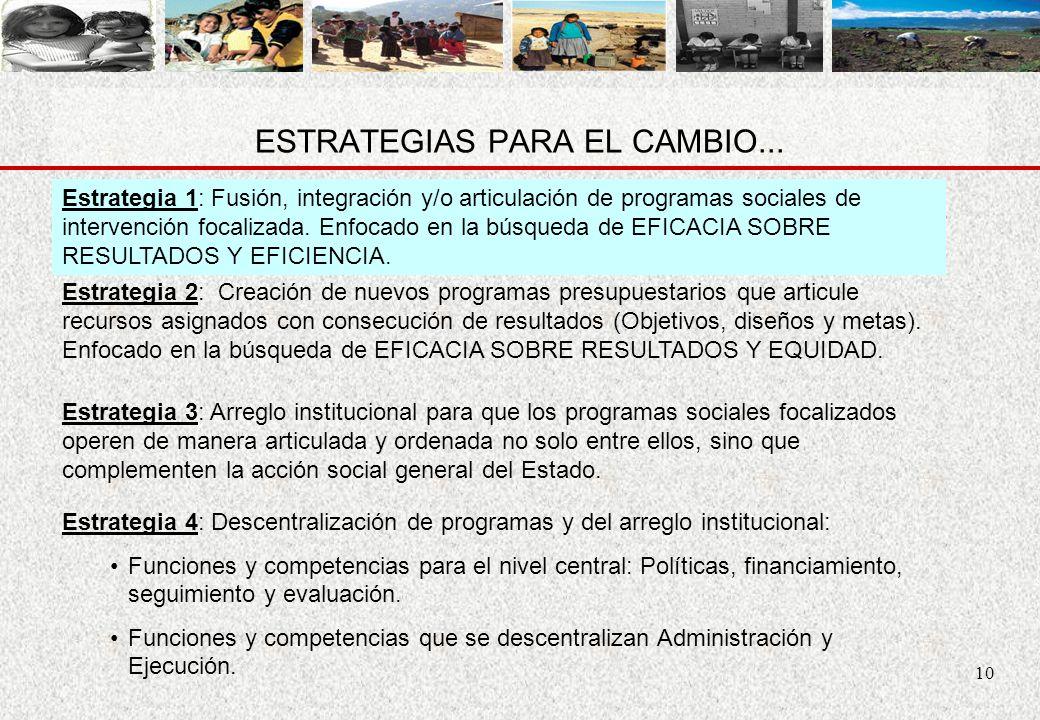 10 ESTRATEGIAS PARA EL CAMBIO... Estrategia 1: Fusión, integración y/o articulación de programas sociales de intervención focalizada. Enfocado en la b