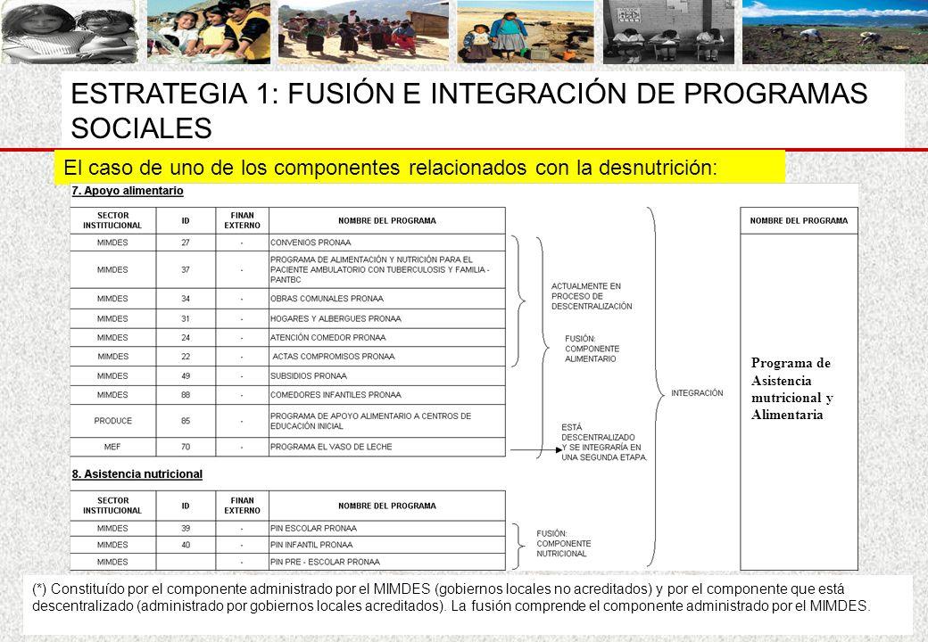 11 ESTRATEGIA 1: FUSIÓN E INTEGRACIÓN DE PROGRAMAS SOCIALES El caso de uno de los componentes relacionados con la desnutrición: (*) Constituído por el