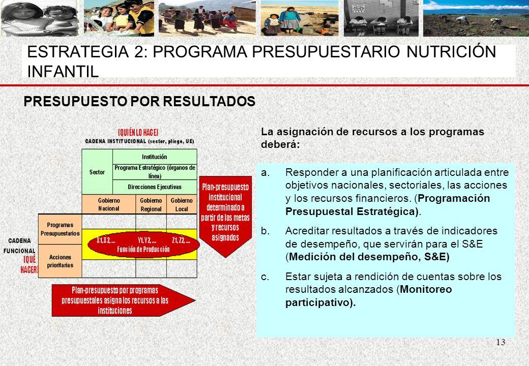 13 a. Responder a una planificación articulada entre objetivos nacionales, sectoriales, las acciones y los recursos financieros. (Programación Presupu