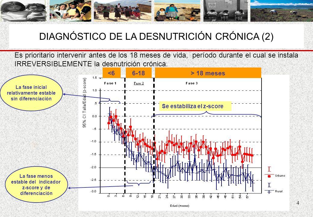 4 DIAGNÓSTICO DE LA DESNUTRICIÓN CRÓNICA (2) Es prioritario intervenir antes de los 18 meses de vida, período durante el cual se instala IRREVERSIBLEM