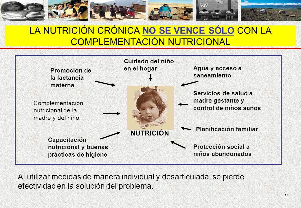 6 LA NUTRICIÓN CRÓNICA NO SE VENCE SÓLO CON LA COMPLEMENTACIÓN NUTRICIONAL NUTRICIÓN Promoción de la lactancia materna Complementación nutricional de